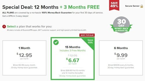ExpressVPN coupon discount