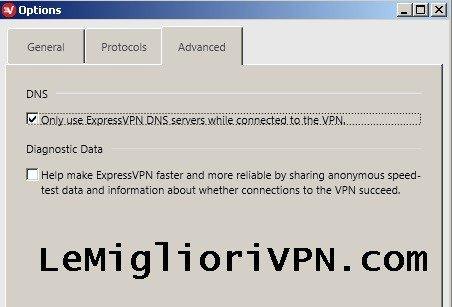 DNS EXPRESSVPN
