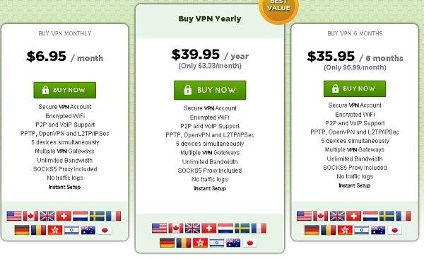 costi private internet access