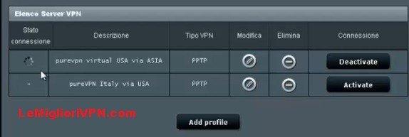 configurazione vpn router asus