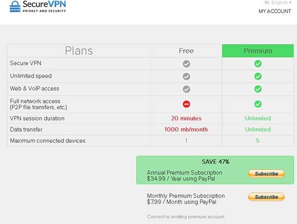 secureVPN-price