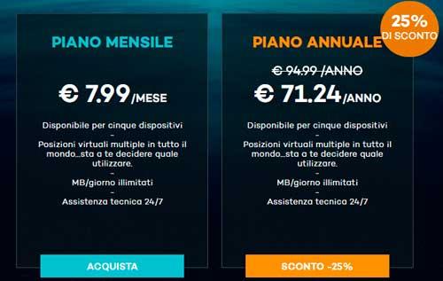 prezzo-panda-antivirus-vpn