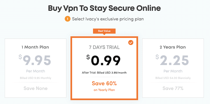 IvacyVpn Ivacy VPN