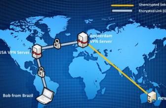 Miglior VPN multi hop